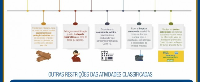 SINCOFARMA-RIO -regras de ouro